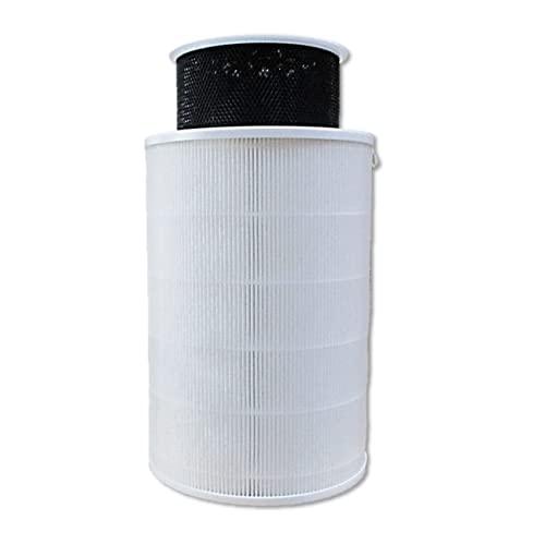 doctor-san® Luftreiniger Filter Ersatz mit Aktivkohle-Einsatz kompatibel mit XIAOMi Air Purifier 2, 2H, 2S, 3, 3H und Pro | über 99,97% Filterleistung | Filteralternative