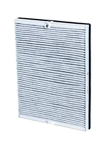 Comedes Ersatz Kombifilter kompatibel mit Philips AC4072/11 Luftreiniger | Ersatz für Philips AC4147/10 Filter